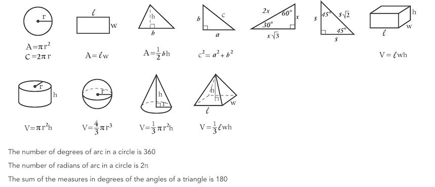 SAT formulas